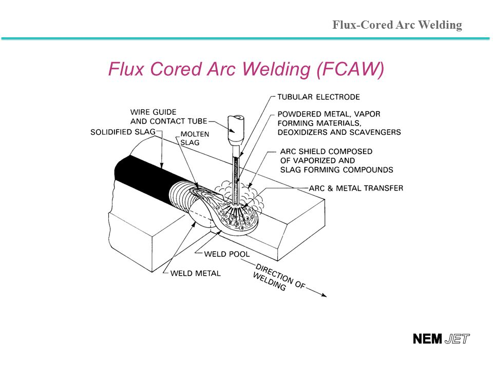 Flux Cored Arc Welding (FCAW) Flux-Cored Arc Welding