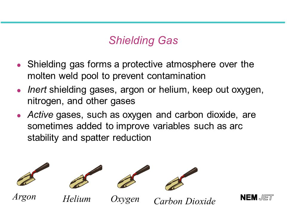 Shielding Gas l Shielding gas forms a protective atmosphere over the molten weld pool to prevent contamination l Inert shielding gases, argon or heliu