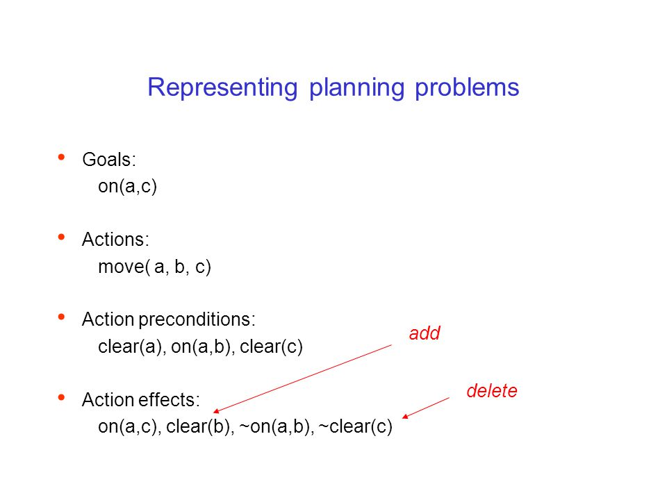 Representing planning problems Goals: on(a,c) Actions: move( a, b, c) Action preconditions: clear(a), on(a,b), clear(c) Action effects: on(a,c), clear(b), ~on(a,b), ~clear(c) add delete