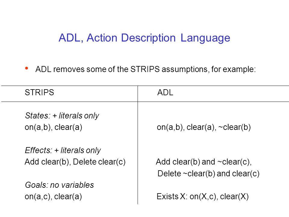 ADL, Action Description Language ADL removes some of the STRIPS assumptions, for example: STRIPS ADL States: + literals only on(a,b), clear(a) on(a,b), clear(a), ~clear(b) Effects: + literals only Add clear(b), Delete clear(c) Add clear(b) and ~clear(c), Delete ~clear(b) and clear(c) Goals: no variables on(a,c), clear(a) Exists X: on(X,c), clear(X)