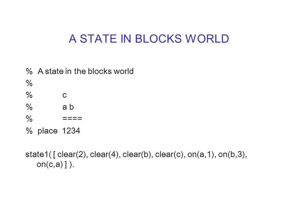 A STATE IN BLOCKS WORLD % A state in the blocks world % % c % a b % ==== % place 1234 state1( [ clear(2), clear(4), clear(b), clear(c), on(a,1), on(b,3), on(c,a) ] ).