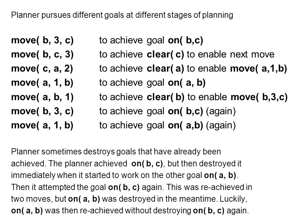 Planner pursues different goals at different stages of planning move( b, 3, c)to achieve goal on( b,c) move( b, c, 3)to achieve clear( c) to enable ne