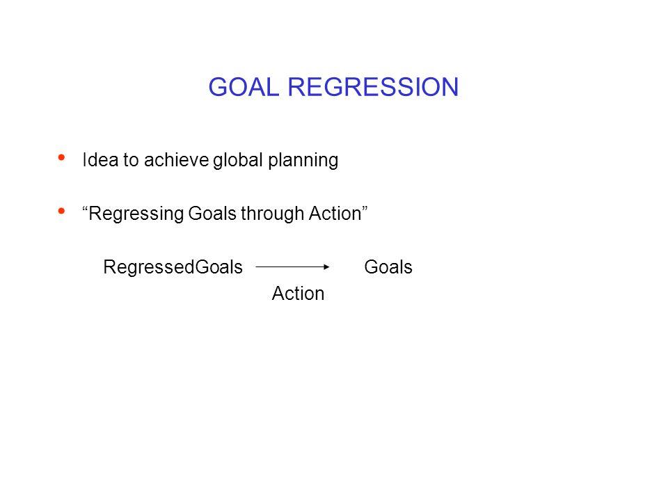 GOAL REGRESSION Idea to achieve global planning Regressing Goals through Action RegressedGoals Goals Action