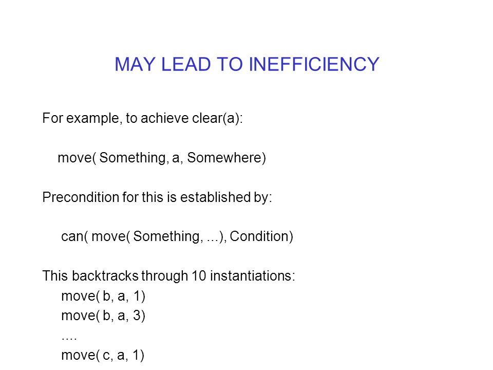 MAY LEAD TO INEFFICIENCY For example, to achieve clear(a): move( Something, a, Somewhere) Precondition for this is established by: can( move( Something,...), Condition) This backtracks through 10 instantiations: move( b, a, 1) move( b, a, 3)....