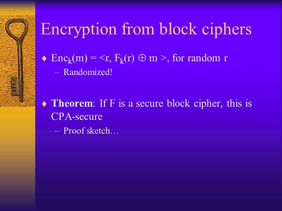 Encryption from block ciphers  Enc k (m) =, for random r –Randomized.