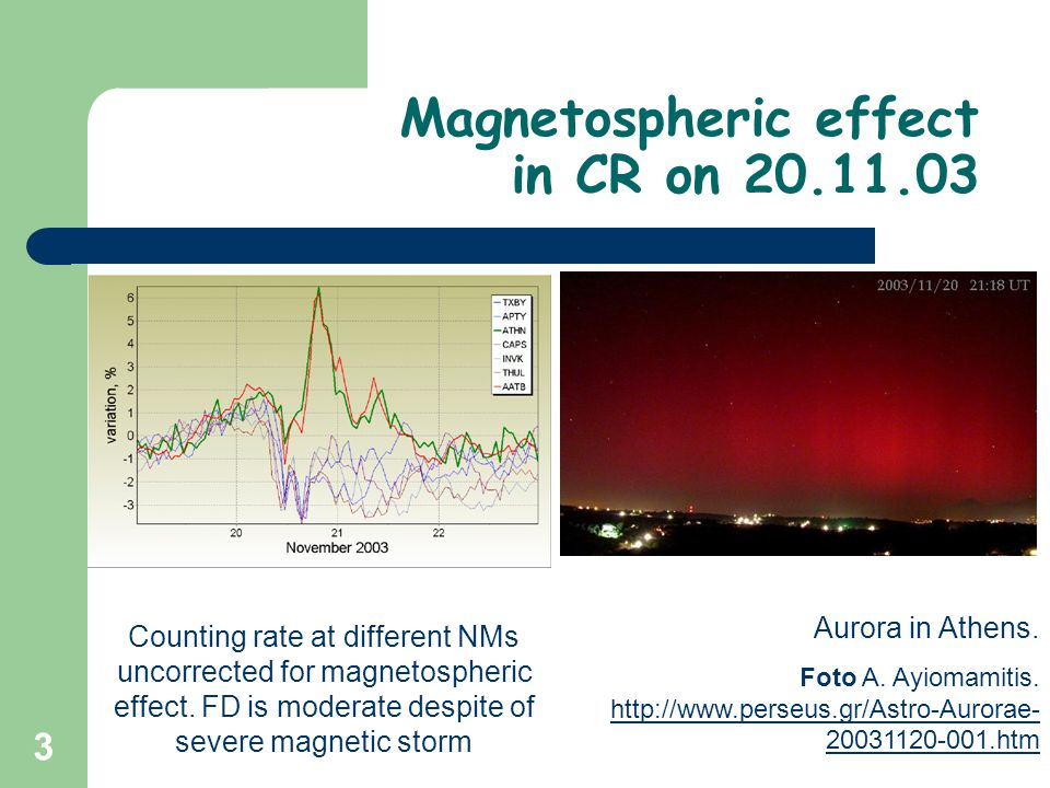 3 Magnetospheric effect in CR on 20.11.03 Counting rate at different NMs uncorrected for magnetospheric effect.