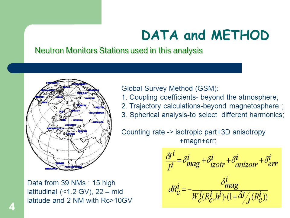4 Neutron Monitors Stations used in this analysis DATA and METHOD Neutron Monitors Stations used in this analysis Data from 39 NMs : 15 high latitudinal ( 10GV Global Survey Method (GSM): 1.
