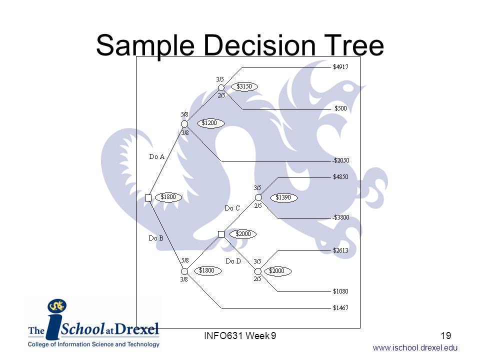 www.ischool.drexel.edu Sample Decision Tree 19INFO631 Week 9