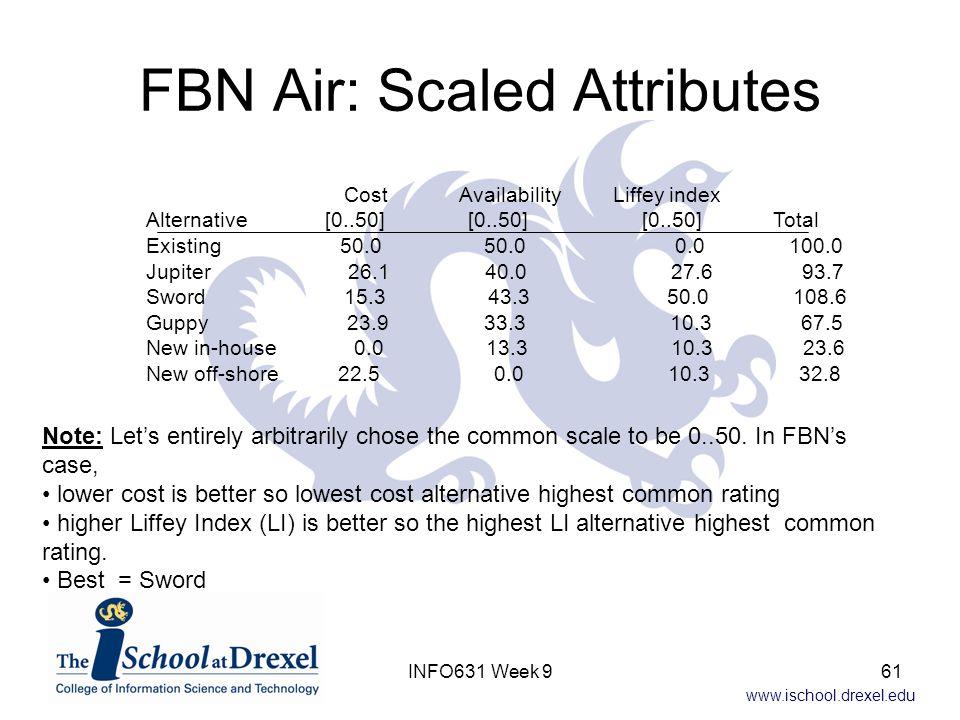 www.ischool.drexel.edu FBN Air: Scaled Attributes Cost Availability Liffey index Alternative [0..50] [0..50] [0..50] Total Existing 50.0 50.0 0.0 100.