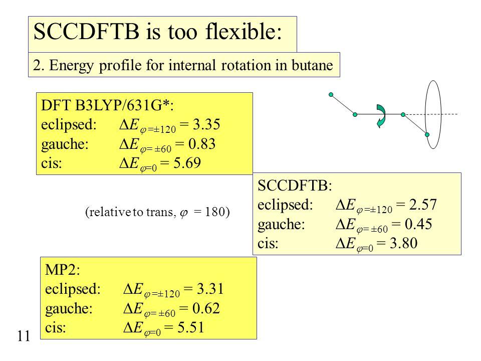2. Energy profile for internal rotation in butane 11 SCCDFTB is too flexible: DFT B3LYP/631G*: eclipsed:  E  =±120 = 3.35 gauche:  E  = ±60 = 0.