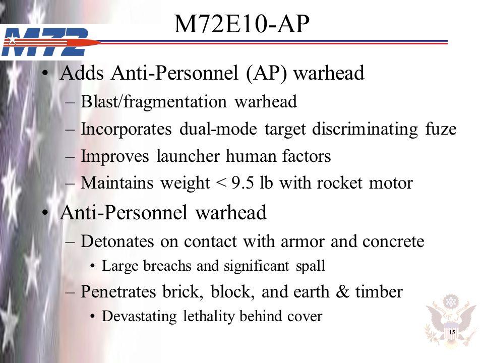 M72E10-AP Adds Anti-Personnel (AP) warhead –Blast/fragmentation warhead –Incorporates dual-mode target discriminating fuze –Improves launcher human fa