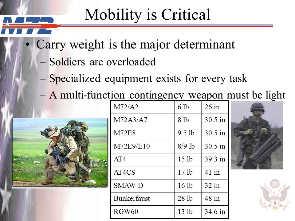 Mobility is Critical Carry weight is the major determinant –Soldiers are overloaded –Specialized equipment exists for every task –A multi-function con