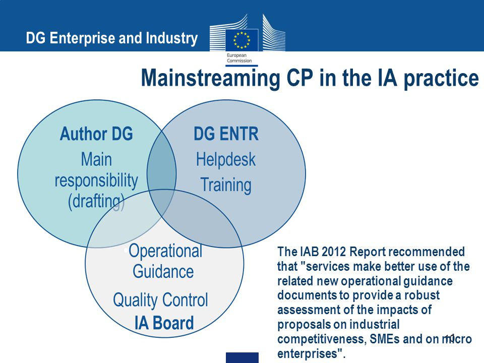 10 Mainstreaming CP in the IA practice DG Enterprise and Industry The IAB 2012 Report recommended that services make better use of the related new operational guidance documents to provide a robust assessment of the impacts of proposals on industrial competitiveness, SMEs and on micro enterprises .