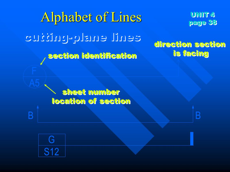 Alphabet of Lines F A5 direction section is facing direction section is facing section identification sheet number location of section sheet number lo