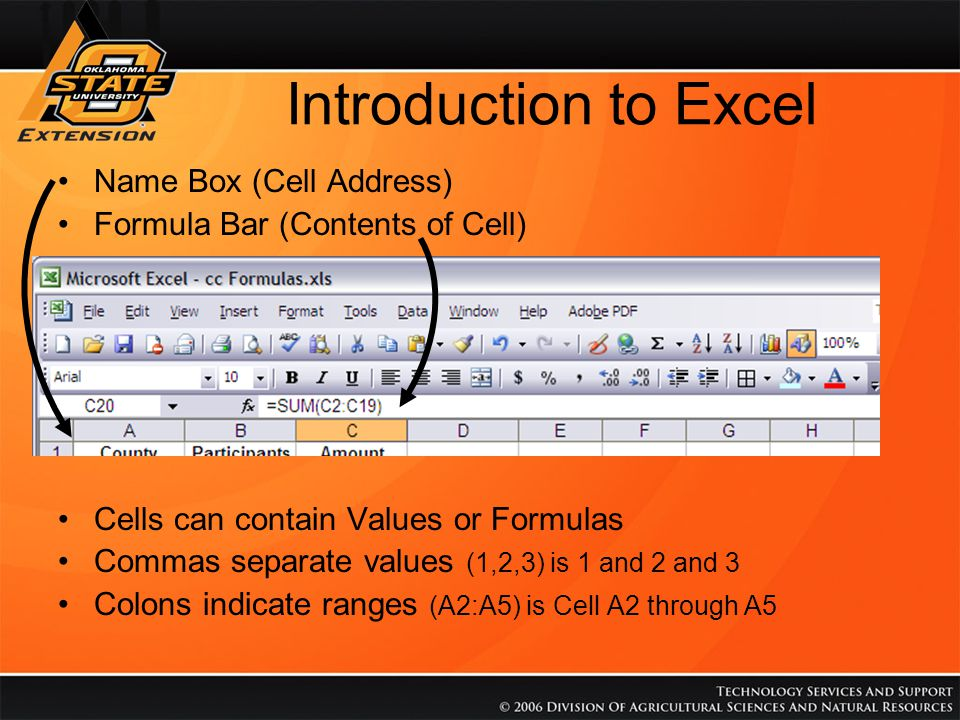 Introduction to Excel Name Box (Cell Address) Formula Bar (Contents of Cell) Cells can contain Values or Formulas Commas separate values (1,2,3) is 1