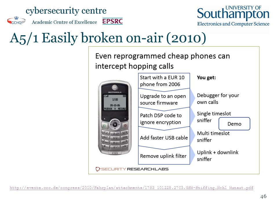 A5/1 Easily broken on-air (2010) http://events.ccc.de/congress/2010/Fahrplan/attachments/1783_101228.27C3.GSM-Sniffing.Nohl_Munaut.pdf 46