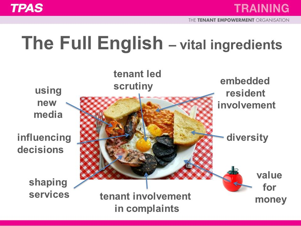 The Full English – vital ingredients shaping services influencing decisions tenant led scrutiny tenant involvement in complaints using new media embedded resident involvement diversity value for money