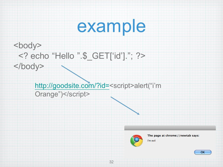 example http://goodsite.com/ id=http://goodsite.com/ id= alert( i'm Orange ) 32