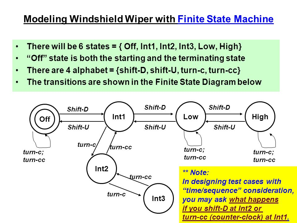 Modeling Windshield Wiper with Finite State Machine There will be 6 states = { Off, Int1, Int2, Int3, Low, High} Off state is both the starting and the terminating state There are 4 alphabet = {shift-D, shift-U, turn-c, turn-cc} The transitions are shown in the Finite State Diagram below Int3 Int2 Int1LowHigh Off Shift-D Shift-U Shift-D Shift-U turn-c turn-cc turn-c turn-cc turn-c; turn-cc turn-c; turn-cc turn-c; turn-cc ** Note: In designing test cases with time/sequence consideration, you may ask what happens if you shift-D at Int2 or turn-cc (counter-clock) at Int1.