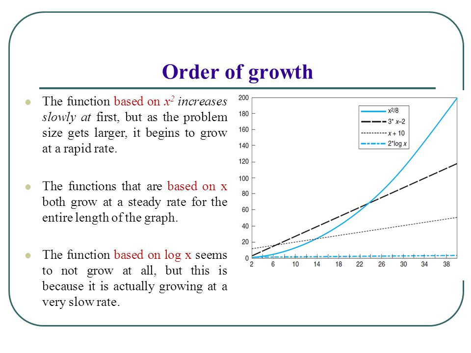 Order of growth The function based on x 2 increases slowly at first, but as the problem size gets larger, it begins to grow at a rapid rate.