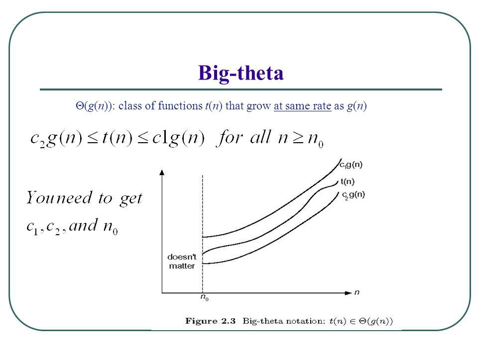 Big-theta Θ(g(n)): class of functions t(n) that grow at same rate as g(n)