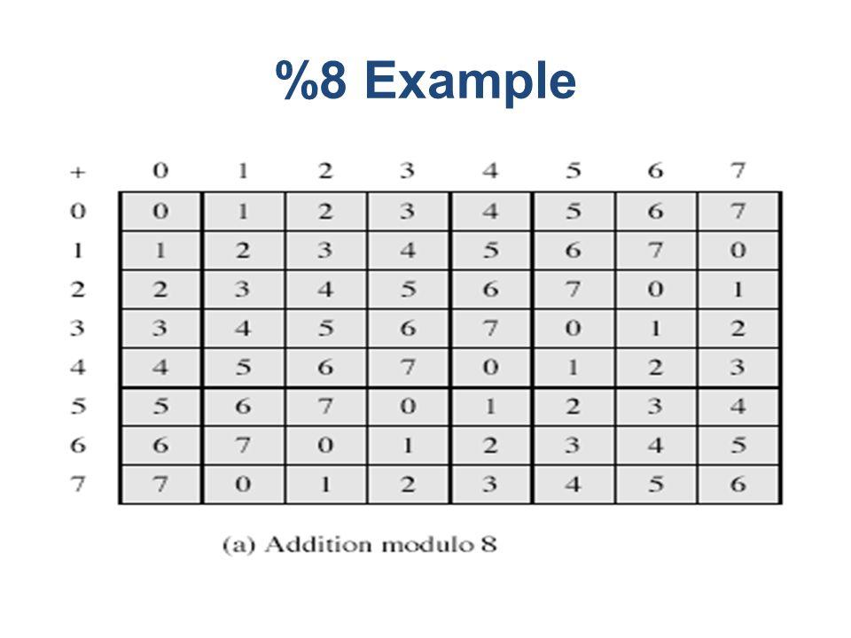 %8 Example