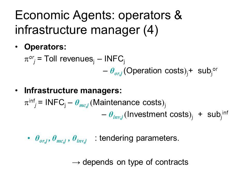 Operators:  or j = Toll revenues j – INFC j – θ or,j (Operation costs ) j + sub j or Infrastructure managers:  inf j = INFC j – θ mc,j ( Maintenance costs ) j – θ inv,j ( Investment costs ) j + sub j inf θ or,j, θ mc,j, θ inv,j : tendering parameters.
