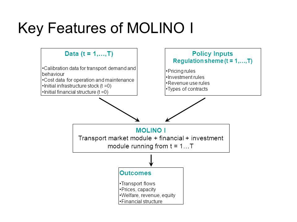 Demand Uncertainty (2) Methodology –Short cuts to introduce uncertainty Higher cost of capital: poor procedure ?.