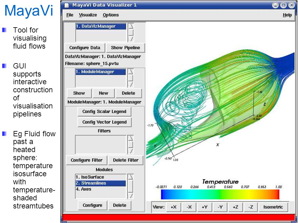 MayaVi Tool for visualising fluid flows GUI supports interactive construction of visualisation pipelines Eg Fluid flow past a heated sphere: temperature isosurface with temperature- shaded streamtubes