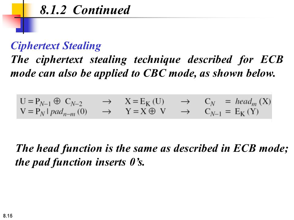 8.15 Ciphertext Stealing The ciphertext stealing technique described for ECB mode can also be applied to CBC mode, as shown below. 8.1.2 Continued The