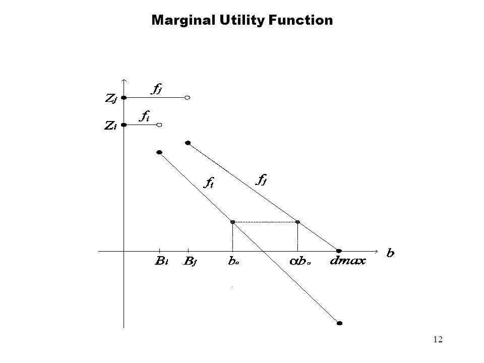 12 Marginal Utility Function