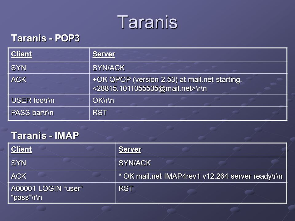Taranis Taranis - POP3 Taranis - IMAP ClientServer SYNSYN/ACK ACK +OK QPOP (version 2.53) at mail.net starting. \r\n USER foo\r\n OK\r\n PASS bar\r\n