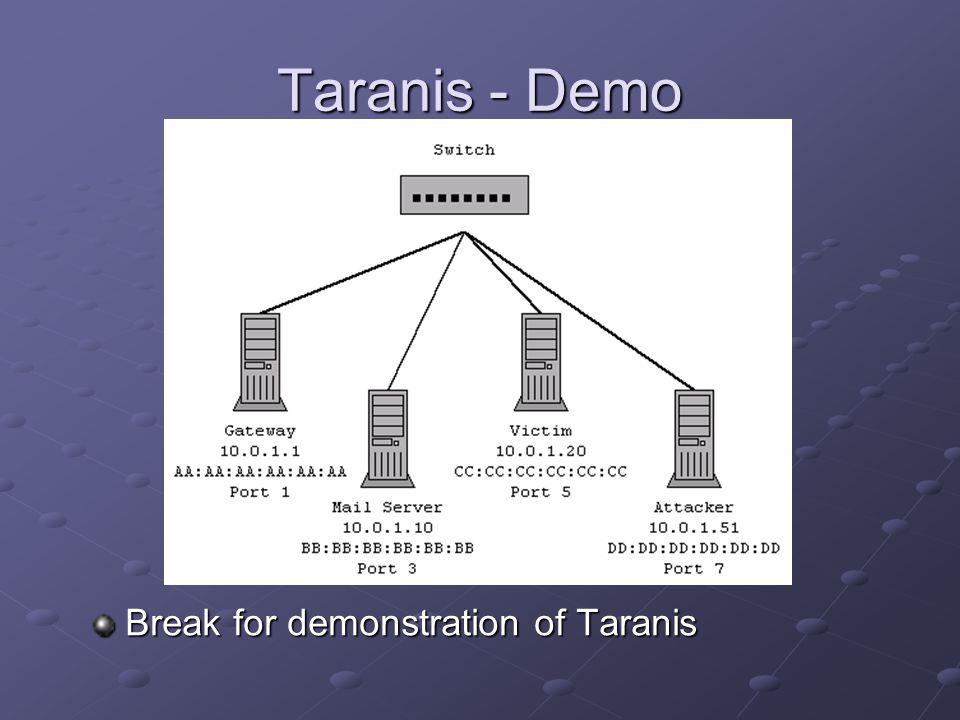 Taranis - Demo Break for demonstration of Taranis