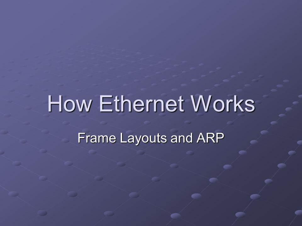 Ethernet Data Link layer Ethernet Header Destination Address 6 Bytes Source Address 6 Bytes Type 2 Bytes Typical Ethernet Header for IP packet 00:01:03:DC:A5:0C 00:01:03:C4:49:00 0x0800 Byte 12 Byte 13 Byte 14 Byte 8 Byte 9 Byte 10 Byte 11 Byte 5 Byte 4 Byte 6 Byte 7 Byte 1 Byte 2 Byte 3