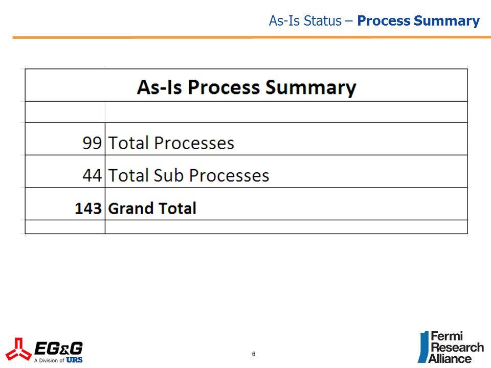 6 As-Is Status – Process Summary