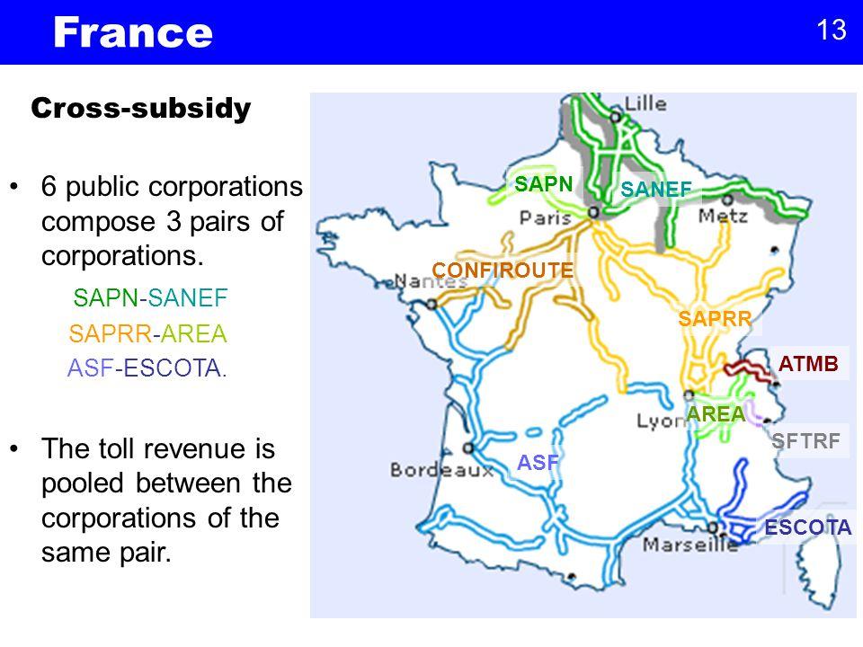 13 ASF SFTRF ESCOTA AREA SAPRR SANEF SAPN CONFIROUTE ATMB France 6 public corporations compose 3 pairs of corporations.