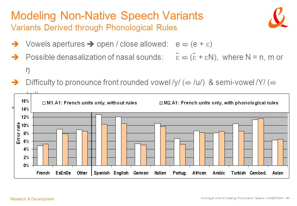 Research & Development Multilingual Units for Modeling Pronunciation Variants – ICASSP 2006 - Modeling Non-Native Speech Variants Variants Derived through Phonological Rules  Vowels apertures  open / close allowed:e ⇨ (e + ɛ )  Possible denasalization of nasal sounds: ɛ ̃ ⇨ ( ɛ ̃ + ɛ N), where N = n, m or ŋ  Difficulty to pronounce front rounded vowel /y/ ( ⇨ /u/) & semi-vowel /Y/ ( ⇨ /w/)  Application of rules  Model M2  Significant improvement for many language groups (not all), but overall better