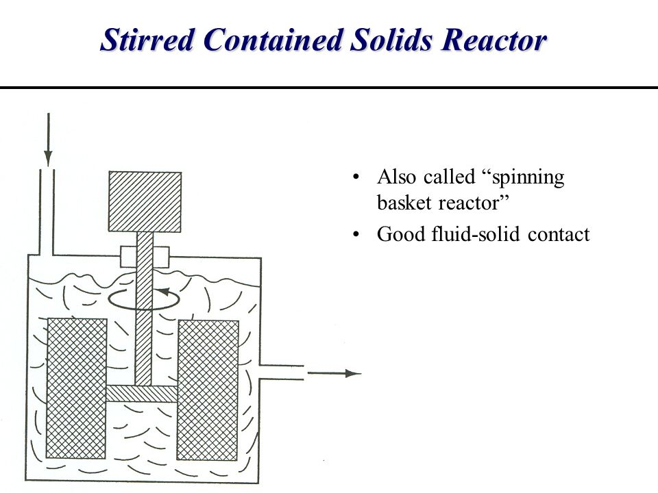 """Stirred Contained Solids Reactor Also called """"spinning basket reactor"""" Good fluid-solid contact"""