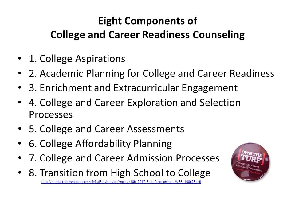 Eight Components of College and Career Readiness Counseling 1.