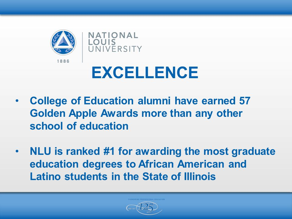 EXCELLENCE College of Education alumni have earned 57 Golden Apple Awards more than any other school of education NLU is ranked #1 for awarding the most graduate education degrees to African American and Latino students in the State of Illinois