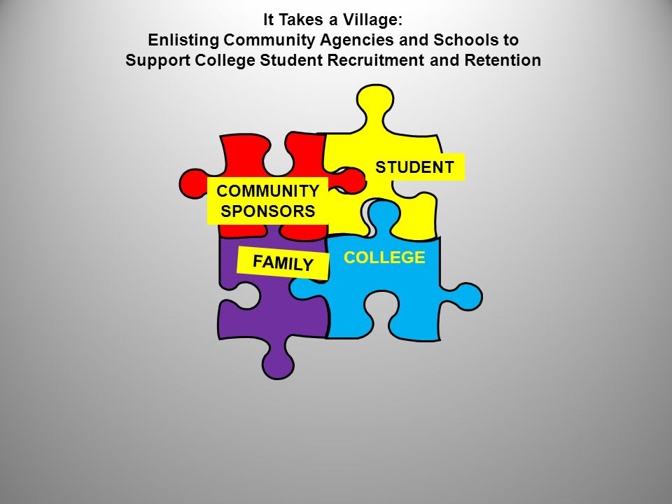 COLLEGE STUDENT FAMILY COMMUNITY SPONSORS It Takes a Village: Enlisting Community Agencies and Schools to Support College Student Recruitment and Retention