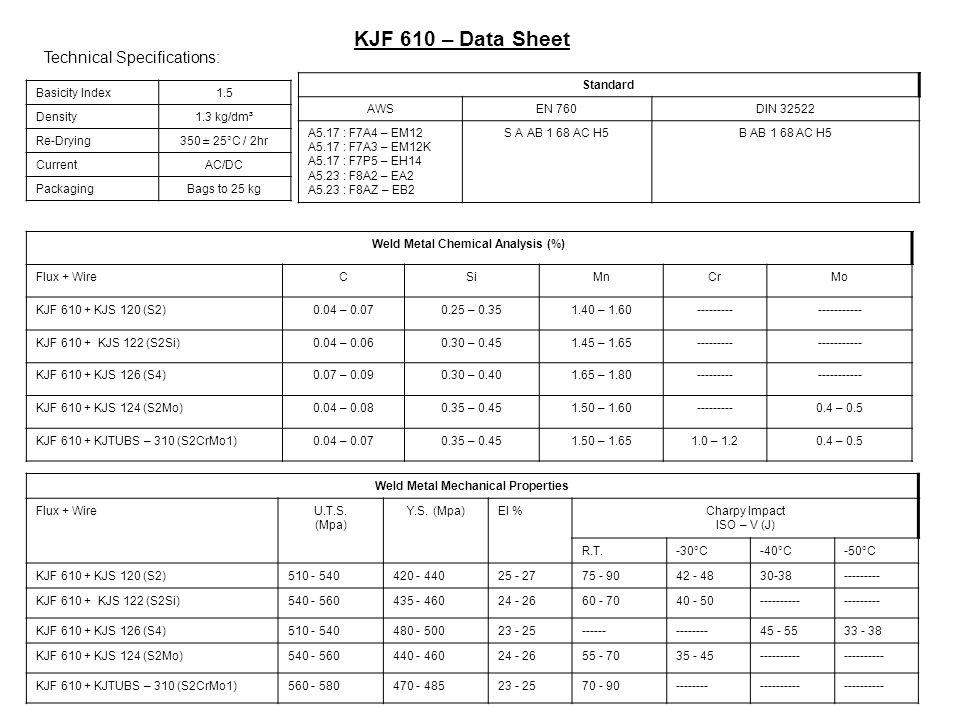 KJF 610 – Data Sheet Standard AWSEN 760DIN 32522 A5.17 : F7A4 – EM12 A5.17 : F7A3 – EM12K A5.17 : F7P5 – EH14 A5.23 : F8A2 – EA2 A5.23 : F8AZ – EB2 S A AB 1 68 AC H5B AB 1 68 AC H5 Weld Metal Chemical Analysis (%) Flux + WireCSiMnCrMo KJF 610 + KJS 120 (S2)0.04 – 0.070.25 – 0.351.40 – 1.60-------------------- KJF 610 + KJS 122 (S2Si)0.04 – 0.060.30 – 0.451.45 – 1.65-------------------- KJF 610 + KJS 126 (S4)0.07 – 0.090.30 – 0.401.65 – 1.80-------------------- KJF 610 + KJS 124 (S2Mo)0.04 – 0.080.35 – 0.451.50 – 1.60---------0.4 – 0.5 KJF 610 + KJTUBS – 310 (S2CrMo1)0.04 – 0.070.35 – 0.451.50 – 1.651.0 – 1.20.4 – 0.5 Weld Metal Mechanical Properties Flux + WireU.T.S.