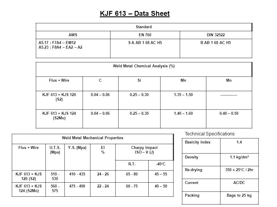 KJF 613 – Data Sheet Standard AWSEN 760DIN 32522 A5.17 : F7A4 – EM12 A5.23 : F8A4 – EA2 – A2 S A AB 1 68 AC H5B AB 1 68 AC H5 Weld Metal Chemical Analysis (%) Flux + WireCSiMnMo KJF 613 + KJS 120 (S2) 0.04 – 0.060.25 – 0.301.35 – 1.50-------------- KJF 613 + KJS 124 (S2Mo) 0.04 – 0.060.25 – 0.301.40 – 1.600.40 – 0.50 Weld Metal Mechanical Properties Flux + WireU.T.S.