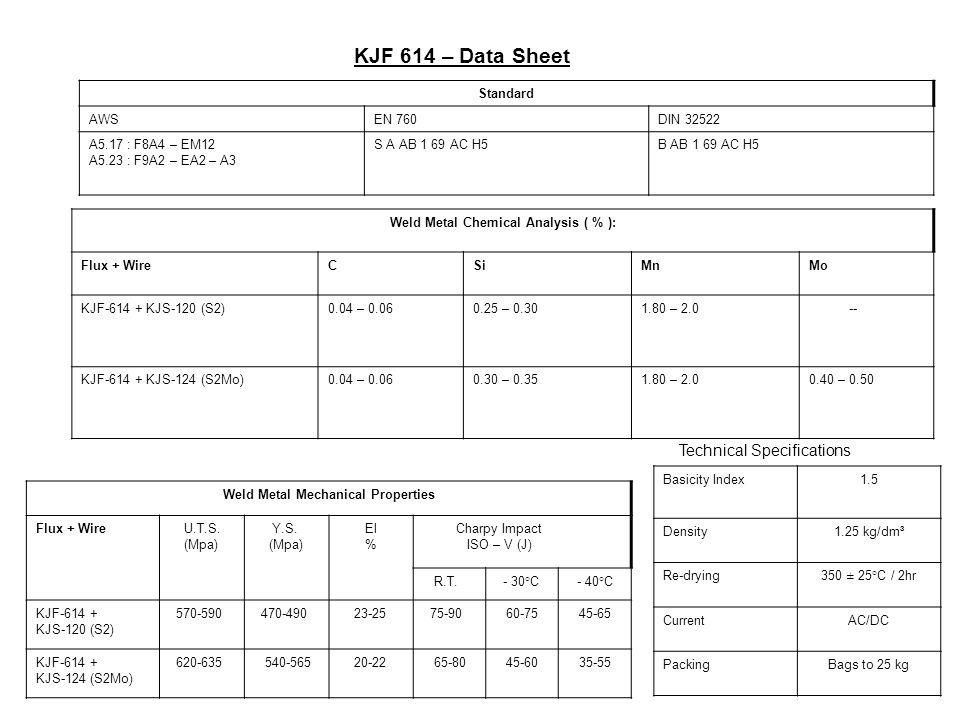 KJF 614 – Data Sheet Standard AWSEN 760DIN 32522 A5.17 : F8A4 – EM12 A5.23 : F9A2 – EA2 – A3 S A AB 1 69 AC H5B AB 1 69 AC H5 Weld Metal Chemical Analysis ( % ): Flux + WireCSiMnMo KJF-614 + KJS-120 (S2)0.04 – 0.060.25 – 0.301.80 – 2.0 -- KJF-614 + KJS-124 (S2Mo)0.04 – 0.060.30 – 0.351.80 – 2.00.40 – 0.50 Weld Metal Mechanical Properties Flux + Wire U.T.S.