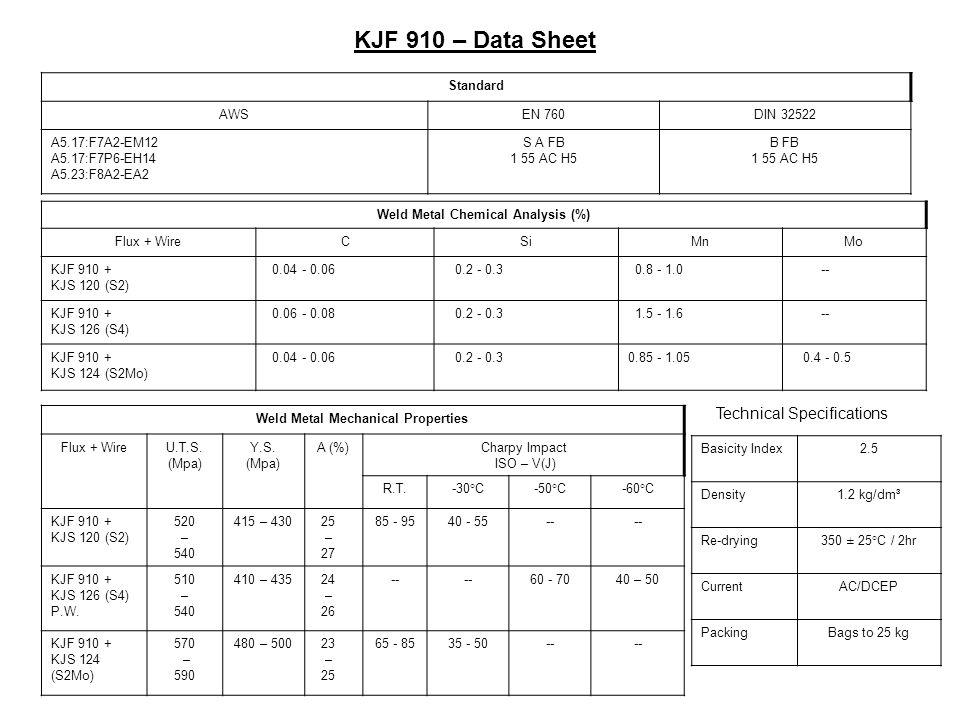 KJF 910 – Data Sheet Standard AWSEN 760DIN 32522 A5.17:F7A2-EM12 A5.17:F7P6-EH14 A5.23:F8A2-EA2 S A FB 1 55 AC H5 B FB 1 55 AC H5 Weld Metal Chemical Analysis (%) Flux + WireCSiMnMo KJF 910 + KJS 120 (S2) 0.04 - 0.06 0.2 - 0.3 0.8 - 1.0 -- KJF 910 + KJS 126 (S4) 0.06 - 0.08 0.2 - 0.3 1.5 - 1.6 -- KJF 910 + KJS 124 (S2Mo) 0.04 - 0.06 0.2 - 0.30.85 - 1.05 0.4 - 0.5 Weld Metal Mechanical Properties Flux + WireU.T.S.