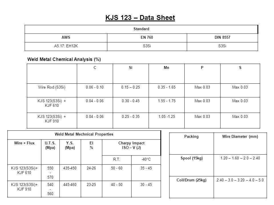 KJS 123 – Data Sheet Standard AWSEN 760DIN 8557 A5.17: EH12KS3Si CSiMnPS Wire Rod (S3Si)0.06 - 0.100.15 – 0.250.35 - 1.65Max 0.03 KJS 123(S3Si) + KJF 610 0.04 - 0.060.30 - 0.451.55 - 1.75Max 0.03 KJS 123(S3Si) + KJF 910 0.04 - 0.060.25 - 0.351.05 -1.25Max 0.03 Weld Metal Mechnical Properties Wire + FluxU.T.S.