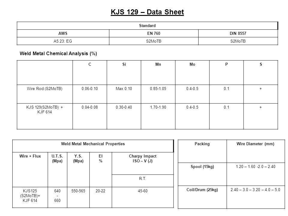 KJS 129 – Data Sheet Standard AWSEN 760DIN 8557 A5.23: EGS2MoTB CSiMnMoPS Wire Rod (S2MoTB)0.06-0.10Max 0.100.85-1.050.4-0.50.1+ KJS 129(S2MoTB) + KJF 614 0.04-0.080.30-0.401.70-1.900.4-0.50.1+ Weld Metal Mechanical Properties Wire + FluxU.T.S.