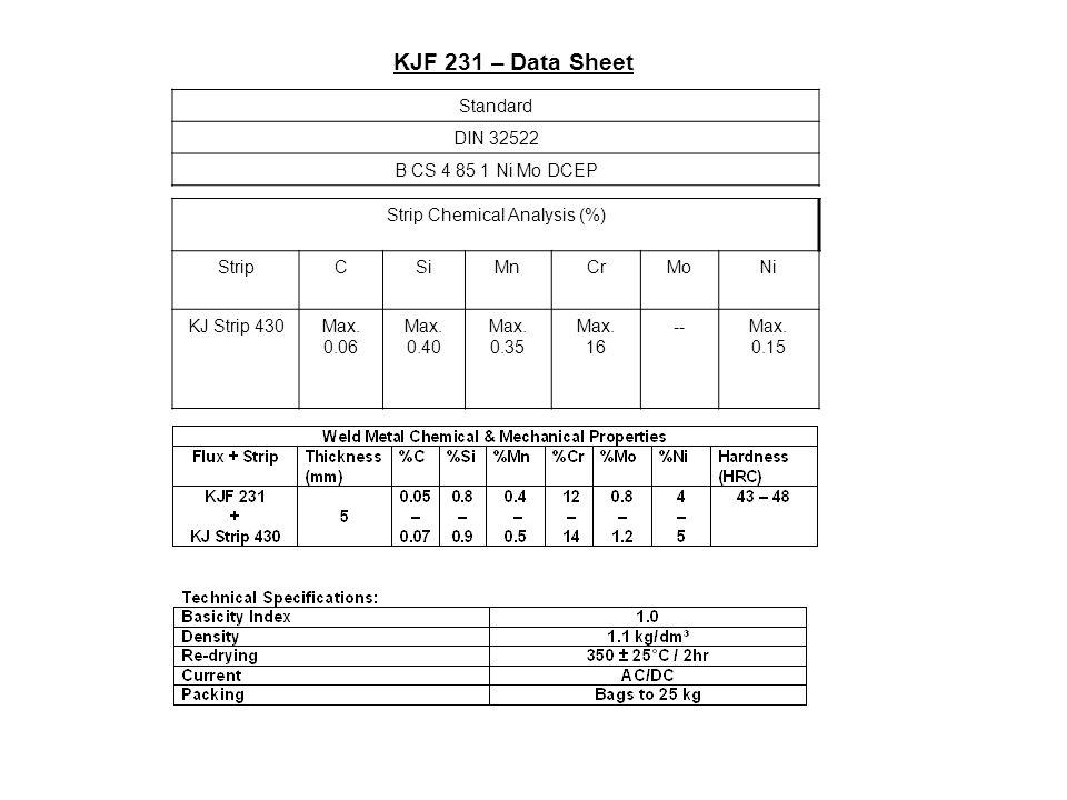 KJF 231 – Data Sheet Standard DIN 32522 B CS 4 85 1 Ni Mo DCEP Strip Chemical Analysis (%) StripCSiMnCrMoNi KJ Strip 430Max.