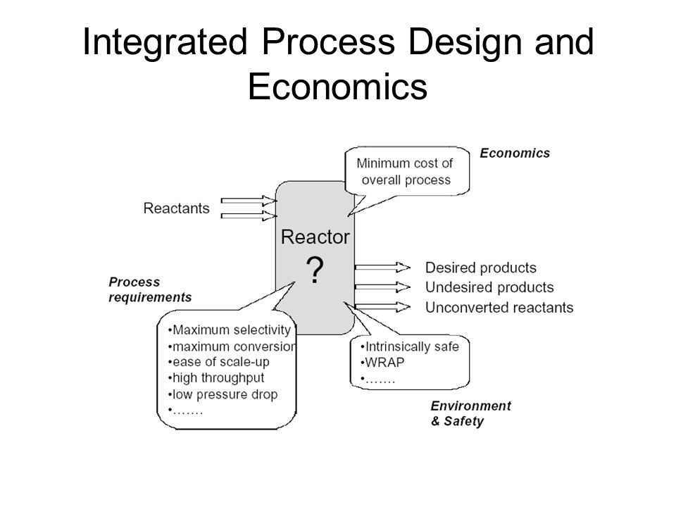 Integrated Process Design and Economics
