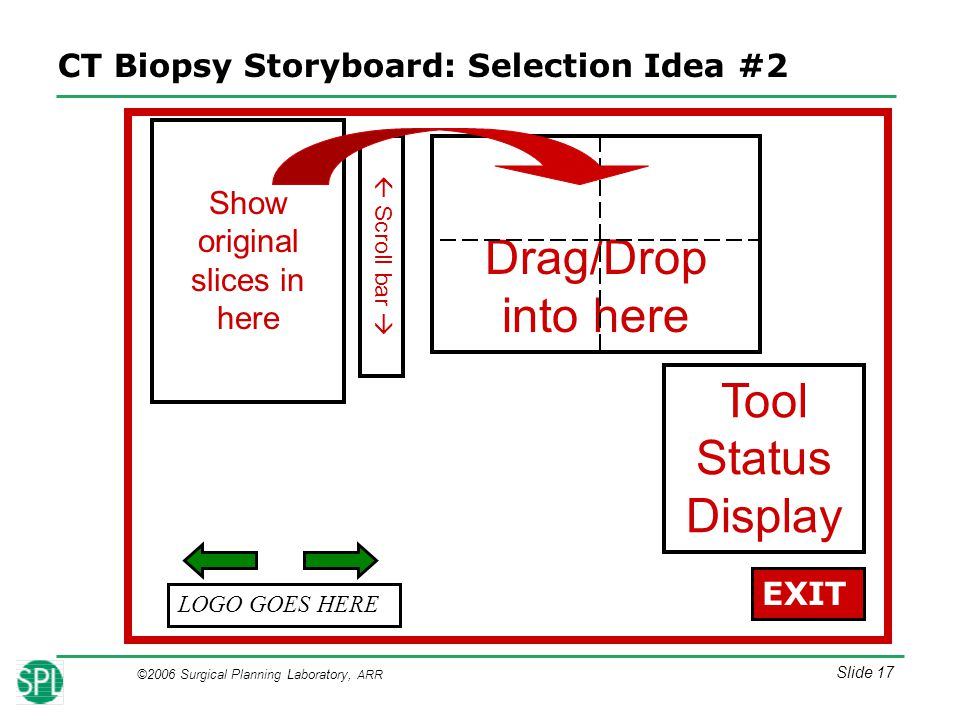 ©2006 Surgical Planning Laboratory, ARR Slide 17 LOGO GOES HERE EXIT Tool Status Display CT Biopsy Storyboard: Selection Idea #2 Show original slices in here Drag/Drop into here  Scroll bar 